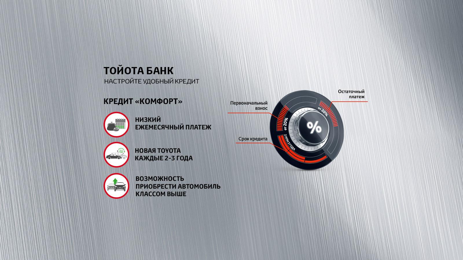 Урса банк заявки на кредит оформить заявку на кредит от восточного экспресс банка